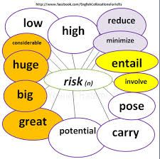 Image result for English collocations with images to share