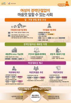 2014 여성가족부 업무보고_여성 경력단절 방지