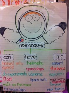 Welcome to Room 36!  Can, have, are charts for Science