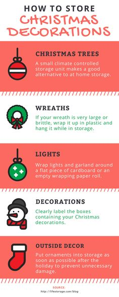 Keep your Christmas decorations organized for stress-free decorating next season.