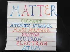 Maybe use this for when we discuss atomic models. Or just the structure of an atom Chemistry Classroom, High School Chemistry, Teaching Chemistry, Science Chemistry, Middle School Science, Physical Science, Science Lessons, Science Activities, Science Ideas
