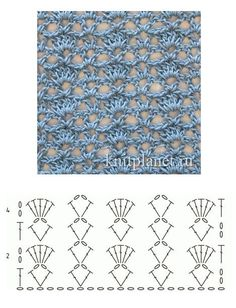 Discover thousands of images about st 888 Crochet Stitches Chart, Crochet Motifs, Filet Crochet, Crochet Doilies, Crochet Lace, Hexagon Crochet Pattern, Crochet Diagram, Crochet Patterns, Brazilian Embroidery