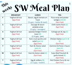 Slimming World Meal Planner, Slimming World Speed Food, Slimming World Free Foods, Slimming World Diet Plan, Slimming World Recipes, Shred Fitness, Syn Free, Weight Watchers Meals, Get In Shape