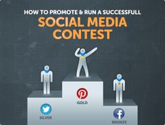 How to Run a Social Media Contest by Unbounce Viral Marketing, Social Media Marketing, Facebook Marketing, Beginners Guide To Running, Best Landing Pages, Social Media Engagement, Social Media Trends, Facebook Business, The Help