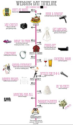 Good Things Come to those that Wait: Welp, Another DIY Project- Wedding Day Timeline