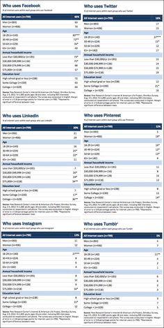Раскрутка сайта в Барселоне, Испании ! Эксклюзивный сервис от компании SEOBCN мы находимся в Барселоне http://nensi.net/trust_sites/