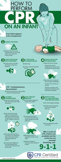 How to Perform CPR on an Infant Infographic. Topic: parenting, baby care, babies, health, safety.