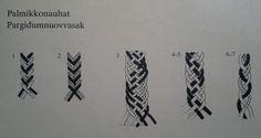 Saamelaisten kansallispäivää  vietettiin 6.2.2014 ja sen kunniaksi pienimuotoinen katsaus saamelaisnauhoihin.   Saamelaisten kulttuurissa n...