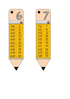 MANIPULATIVOS MATEMÁTICOS Mi llaverito parar trabajar las tablas de multiplicar -Orientacion Andujar Math Games, Learning Activities, Kids Learning, School Staff, School Days, Teacher Must Haves, Math Multiplication, 3rd Grade Math, Math Skills