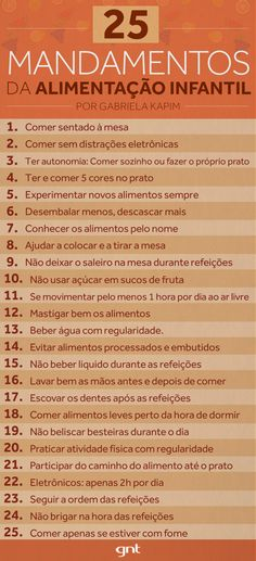 25 Commandments for Healthy Eating in Childhood – Help! Meu Filho Come Mal – Programs – GNT - Modern Menu Dieta, Baby Hacks, Kids Education, Kids And Parenting, Baby Food Recipes, Kids Meals, Healthy Life, Healthy Eating, Baby Kids