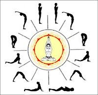 Sun Salutation - a simple routine for complete body toning #yogaretreat