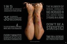 Oct is Domestic Violence Awareness Month. Stop the Violence, defend yourself....www.damseldivapro.com