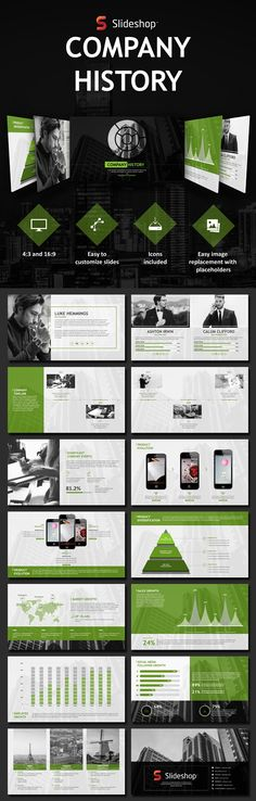 SWOT Analysis A Swot analysis, Presentation templates and Template - history powerpoint template