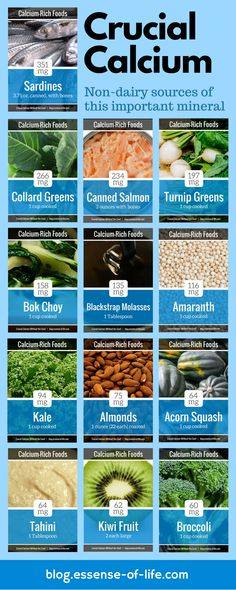 Crucial Calcium (Without the Cow!): 13 Dairy-Free Ways to Get More Calcium Your Diet Sources Of Calcium, Calcium Rich Foods, Calcium Food, Types Of Yogurt, Dairy Free Diet, Lactose Free, Gluten Free, Healthy Body Weight, Diets