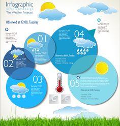 Infographics-The-Weather-Forecast-Vector.jpg 810×852 pixels