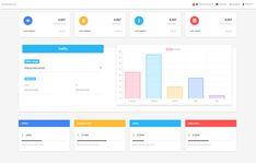 Material Design Bootstrap Type Setting, Material Design, Web Development, Lorem Ipsum, Bar Chart, Web Design, Layout, Templates, How To Plan