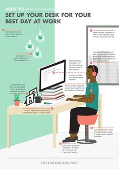 Take a look at the infographic below to see how exactly to set up your desk for success. To-do list: Demolished.
