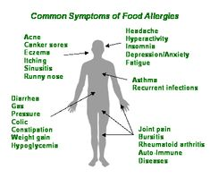 While the symptoms of food allergies and food intolerances are often similar, there are important differences between them as well.