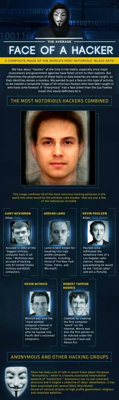 Rostro medio de un hacker