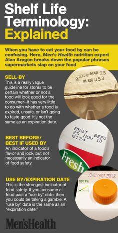 A handy guide to shelf-life terms.