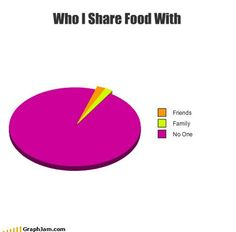 Who I share food with. Ken & cindy are the exceptions Stupid Funny Memes, Funny Relatable Memes, Funny Posts, The Funny, Funny Quotes, Hilarious, Funny Stuff, Funny Things, Funny Pie Charts