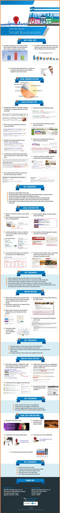 Local SEO Tips for Small Business   #infographic #business #SEO #LOCALSEO