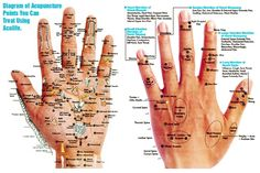 For chinese acupuncture for sexual problems authoritative answer