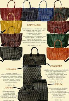 bd2d30d5134 Quest for a work tote  Goyard St Louis bag vs Marquises