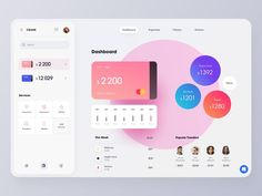 Banking Dashboard designed by Halo Lab. Connect with them on Dribbble; the global community for designers and creative professionals. Web Dashboard, Dashboard Design, Ui Web, Web Design, Graphic Design, Design Tech, Design Lab, Flyer Design, Design Trends