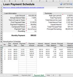 ExcelHomeLoanAmortizationSchedule  Finance