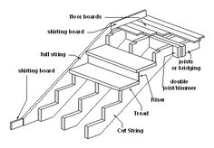 This video presents a great tutorial for building a large outdoor staircase which is proudly presented by April Wilkerson. Staircase Drawing, Timber Staircase, Wooden Stairs, How To Draw Stairs, Residential Building Design, Building Stairs, Steel Stairs, Stair Detail, Timber Buildings