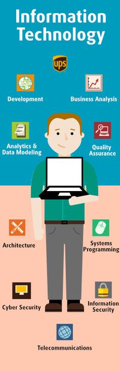 Technology Careers, Information Technology, Architecture Program, My Career, Data Analytics, Product Launch, Learning, Business, Business Illustration