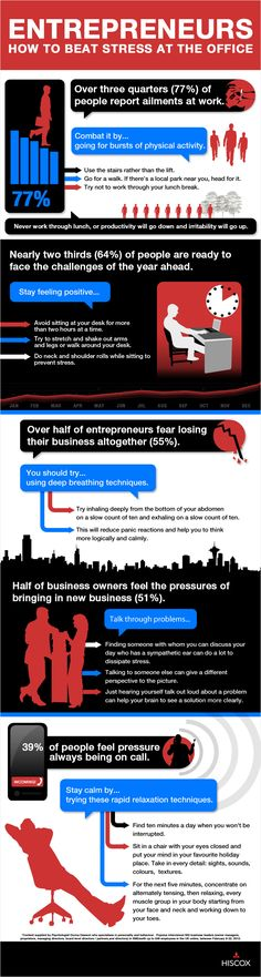 Entrepreneurs: How To Beat Stress [Infographic]