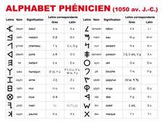 http://rocbo.lautre.net/typo/site/ecriture.htm