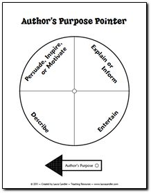 Author's Purpose Pointer freebie in Laura Candler's online file cabinet