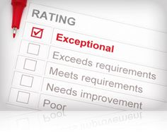 Employee Performance Appraisal Program and HR Evaluation Process Evaluation Employee, Performance Evaluation, Recruitment Services, Peer Review, Decision Making, Making Decisions, Human Resources, Understanding Yourself, Behavior
