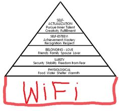 """Maslow's Hierarchy of Basic Human Needs (updated)  Emikule: Although speaking in jest, the author may have actually noted something important about Maslow's model. Could it be that """"wifi"""" fulfills safety or social needs and as such the unexpected behavioral addiction to wifi is actually rational because of what it represents?"""