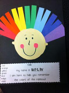 I love her teaching blog! MOORE Fun In Kindergarten: Weather Unit