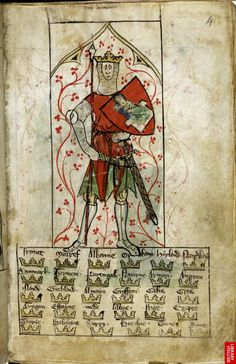 'King Arthur' Portraits of the Kings of England, real and legendary, from Brutus to Edward II