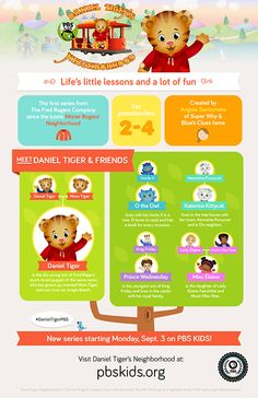 """DANIEL TIGER'S NEIGHBORHOOD. My kid is obsessed. The second it's over he says """"More?"""""""