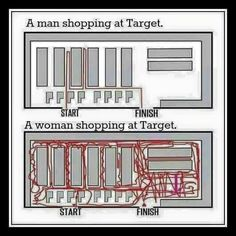 Man vs Woman shopping at Target. LOL Couldn't be more accurate! Target Funny, Target Target, Women Jokes, Boys Vs Girls, Funny Quotes, Funny Memes, Men Vs Women, Frases Humor, Joke Of The Day