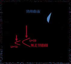 f:id:YoshifumiOkawa:20100414203936g:image