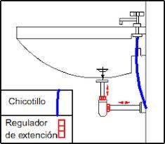 altura de un lavamano에 대한 이미지 검색결과 Line Chart, Diagram