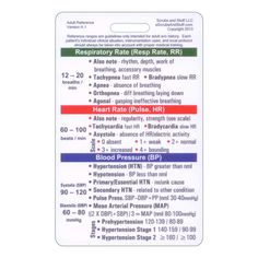 """Adult Vital Signs badge card This card features the four major vital signs (respiratory rate, heart rate, blood pressure, temperature) as well as pulse oximetry and other important """"5th"""" vital signs. For each vital sign there is a normal range listed as well as some of the major associated terms and definitions."""