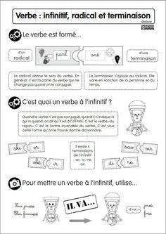 The verb in the infinitive French Verbs, French Grammar, French Teacher, Teaching French, French Worksheets, French Education, French Classroom, French Resources, French Lessons