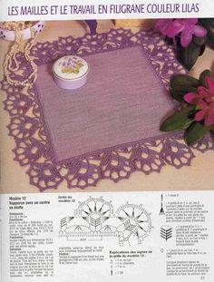 Learn to Crochet – Crochet Wave Fan Edging. Crochet Boarders, Crochet Stitches Patterns, Doily Patterns, Crochet Chart, Filet Crochet, Crochet Motif, Crochet Dollies, Crochet Fabric, Crochet Trim