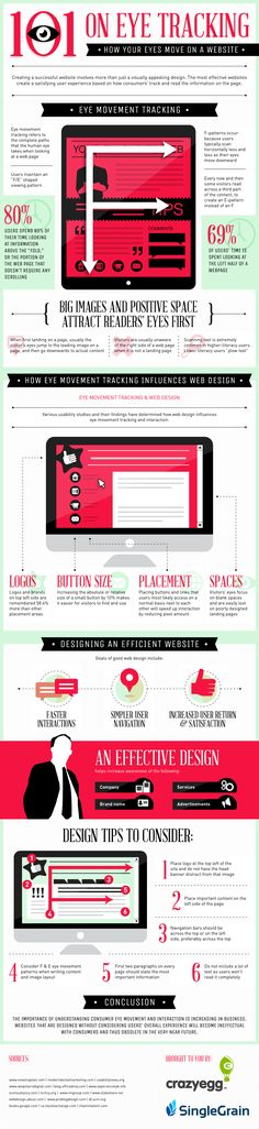 Eye Tracking 101: How Your Eyes Move on a Website - #Infographic #websiteoptimization #webdesign