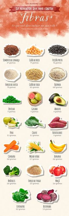 Entenda como as fibras agem no nosso organismo, saiba quais os alimentos mais ricos em fibras e aprenda receitas deliciosas e cheias de saúde!