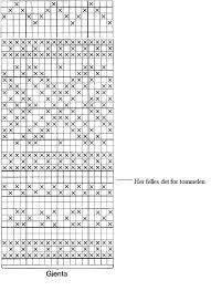 marius pannebånd gratis oppskrift – Google Søk Periodic Table, Diagram, Knitting, Crochet, Periodic Table Chart, Tricot, Periotic Table, Breien, Stricken