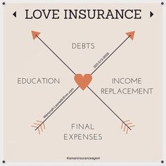 If you are looking for cheap car insurance, then it is highly recommended that you work with an insurance agent. Buy Life Insurance Online, Life Insurance Premium, Life Insurance Quotes, Term Life Insurance, Life Insurance Companies, Car Insurance, Insurance House, Insurance License, Insurance Website